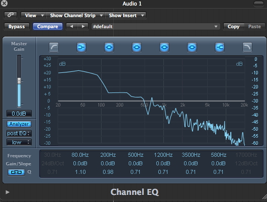 Emika 3 Hours EQ Analyzer